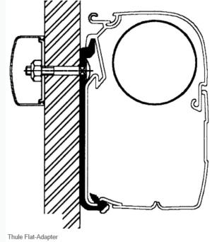 Thule Omnistor Flat-Adapter 40 cm, 5 Stück
