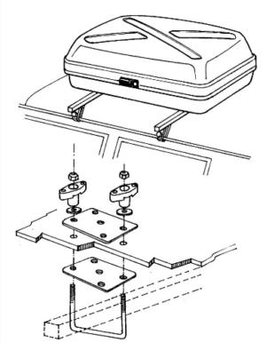 Mounting Bridges Top Box