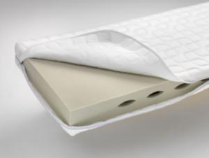 Froli Mobil Comfort Matratze, 100 x 190 cm, Härtegrad 2